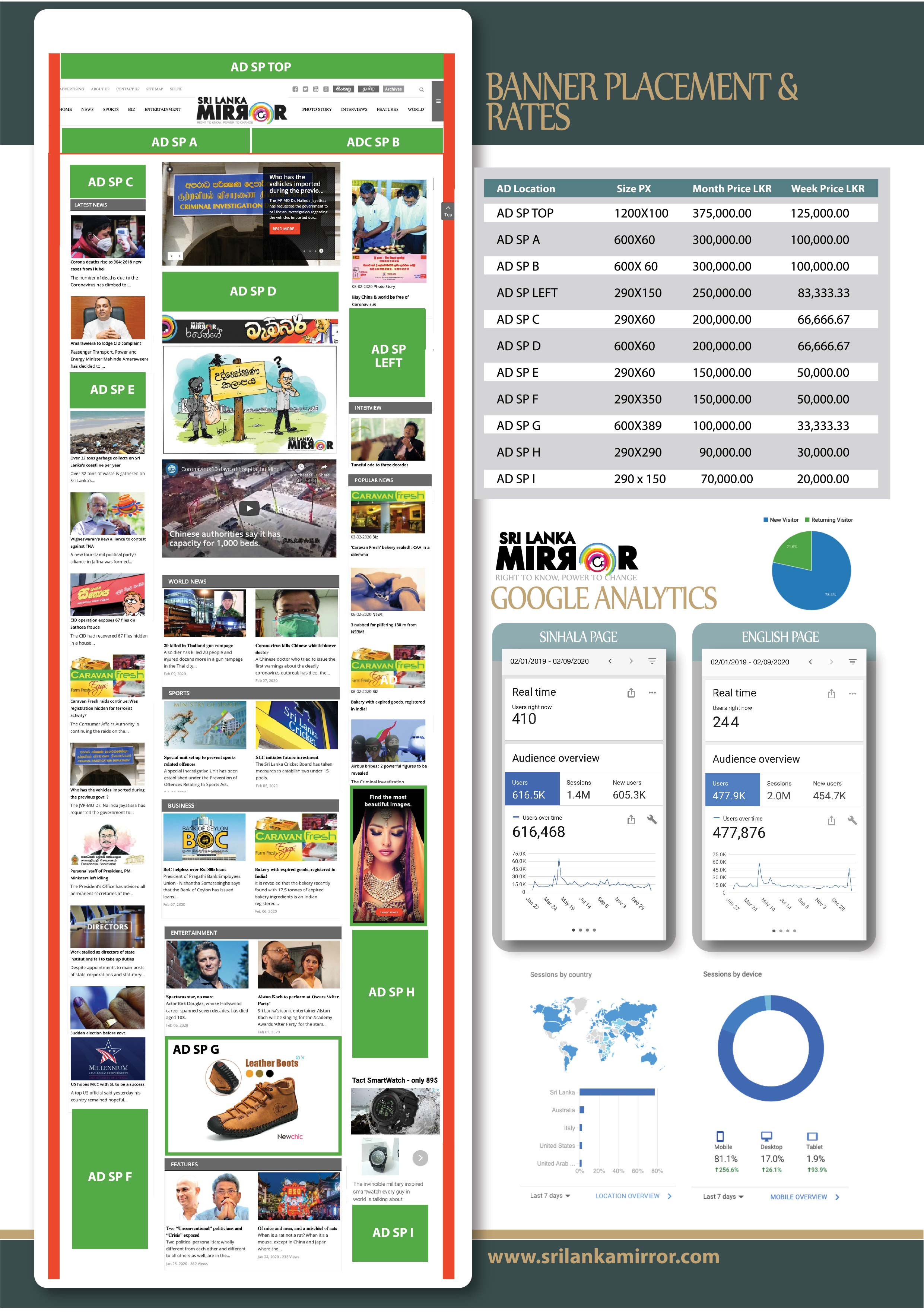 Marketing Web page A4 3